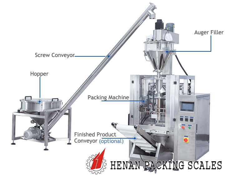 Automatic Packing Machine,Automatic Powder Packing Machine,Powder Packing Machine